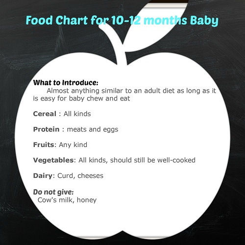 Food chart for babies indian baby food chart infant feeding indian baby food chart forumfinder Images