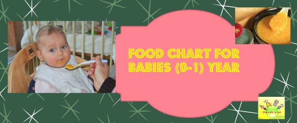 Indian baby food chart infant feeding guidelines chart 0 12 indian baby food chart infant feeding guidelines chart 0 12 months with 50 recipes forumfinder Choice Image