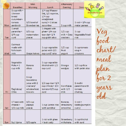 2 years old toddler food chart -veg