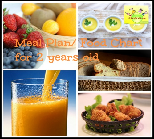 Vegetarian food chart meal plan for 2 year old 18 24 month toddler vegetarian food chart meal plan for 2 year old 18 24 month toddler food chart forumfinder Images