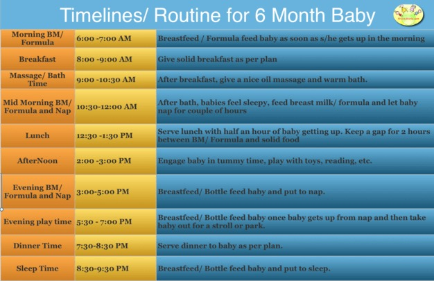 Daily Meal routine/ timelines for 6 month baby