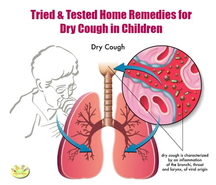 Natural Dry Cough Remedies For Toddlers