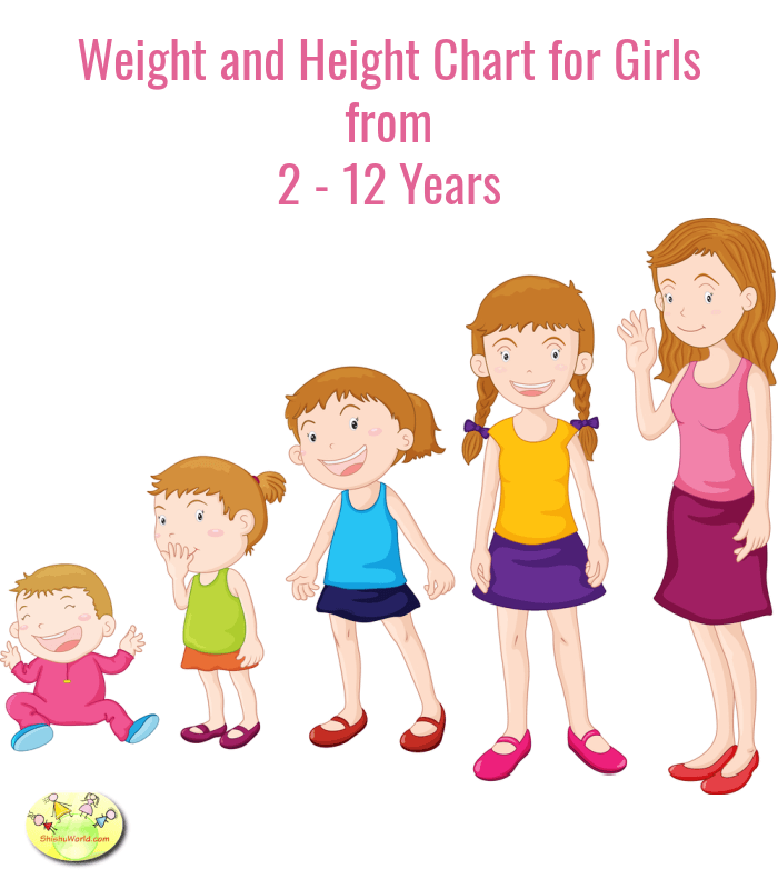 Weight and Height Chart for Girls from 2 - 12 Years