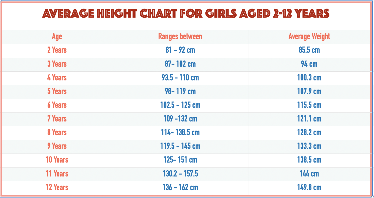 Is average what height for girls the Is 5'6