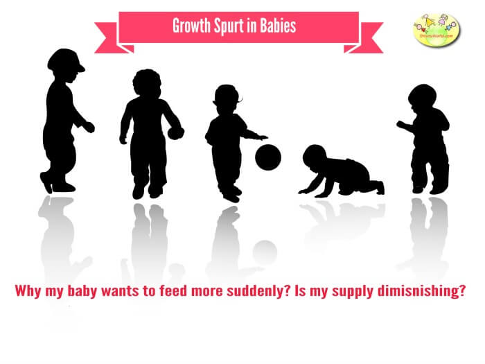 Growth spurt in babies